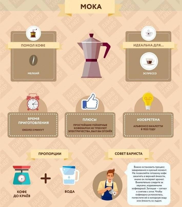 Разновидности турок для кофе: особенности выбора
