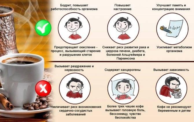Почему у меня от кофе понос