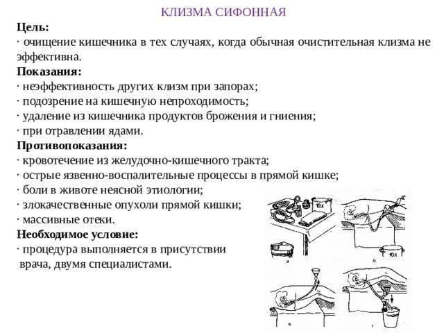 Клизма с лимоном – эффективная терапия и противопоказания для чистки кишечника | | gastrogid.ru