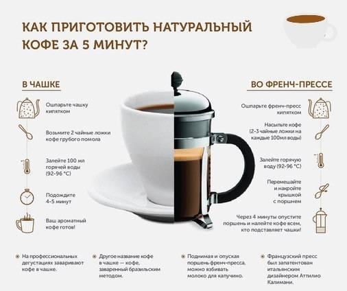 Кофе с перцем рецепт