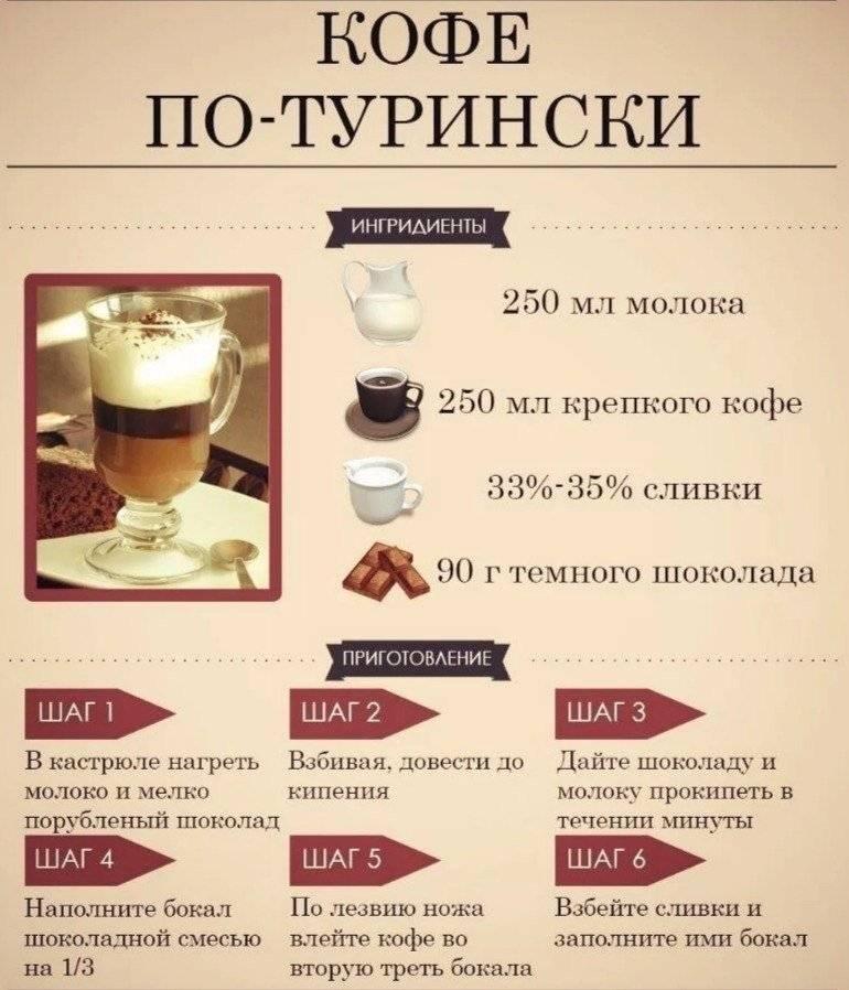 Бичерин история рецепт сладкий турин - горячий шоколад