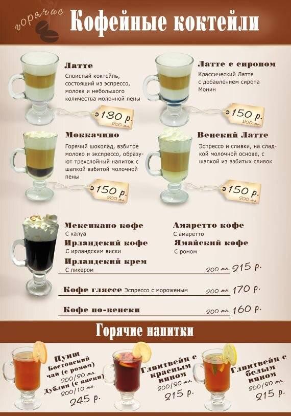 Кофе с алкоголем: рецепты вкуснейших коктейлей