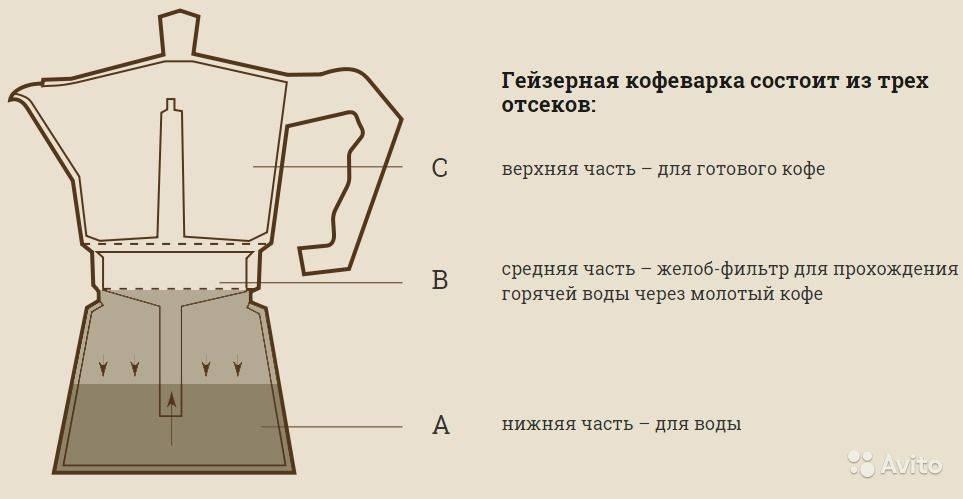 Как работает пароочиститель