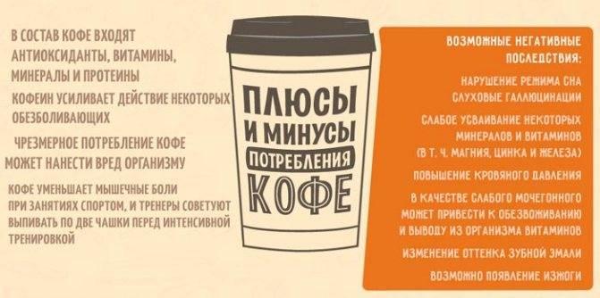 Кофеин в бодибилдинге: как принимать, преимущества и побочные эффекты