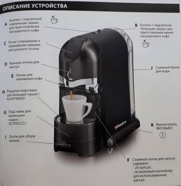 Какая кофеварка лучше: рожковая или капельная, гейзерная, капсульная, чалдовая, отзывы