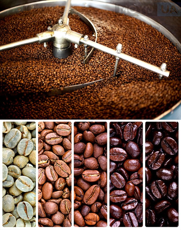 Выбираем кофе по вкусу | степени обжарки кофе
