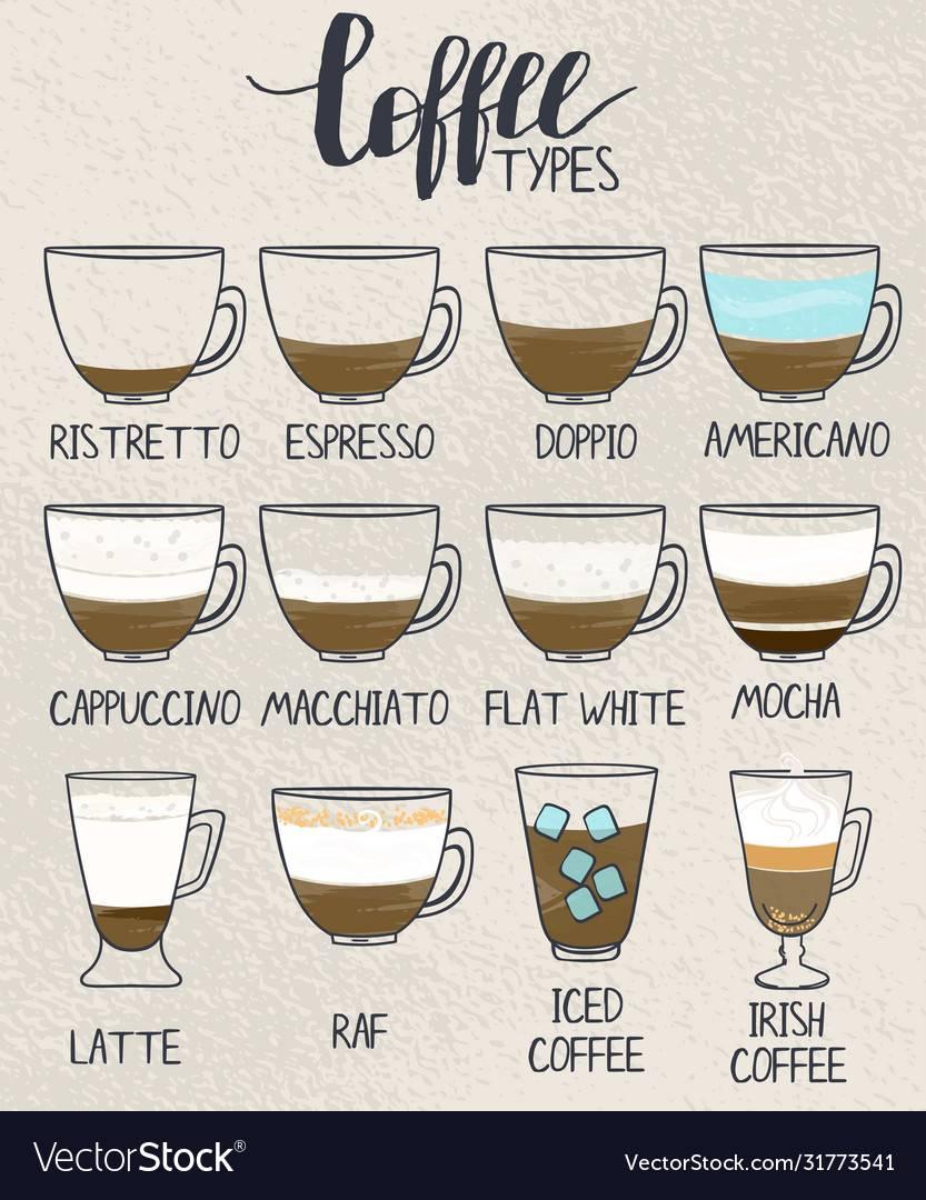 Кофе романо: понятие и классический рецепт приготовления