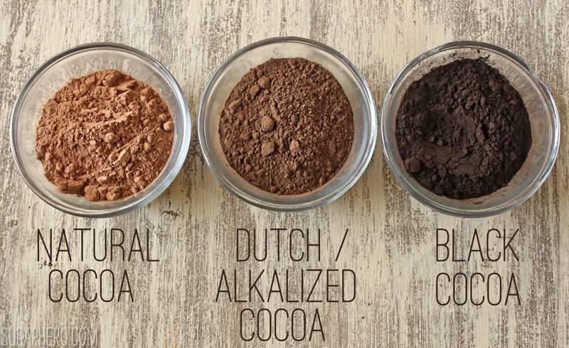 Какао порошок - польза для здоровья