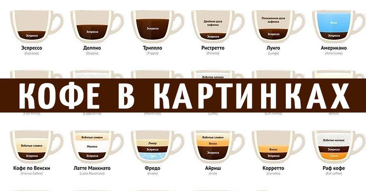 Двойной эспрессо – доппио кофе