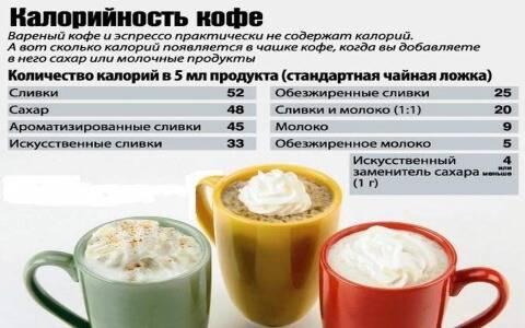 Латте без сахара. калорийность на 100 грамм, 300 мл, стакан, бжу
