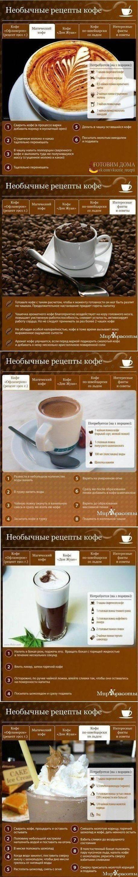 10 самых необычных рецептов кофе, которые поразят кофеманов