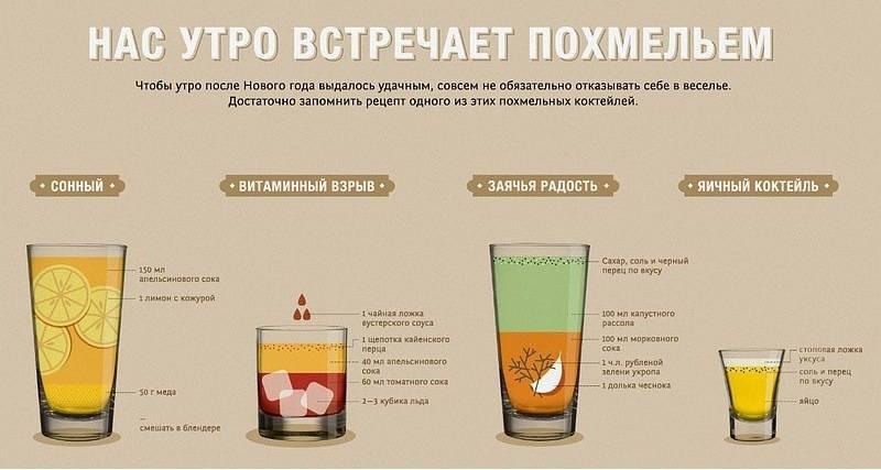 Алкоголь и кофе, алкоголь и кофеин - можно ли их сочетать?