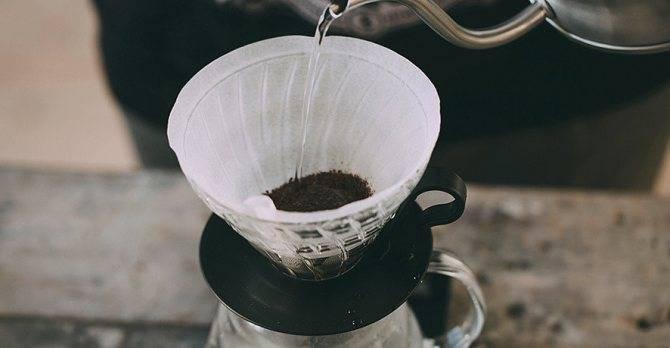 Пуровер кофе — что это и как его приготовить