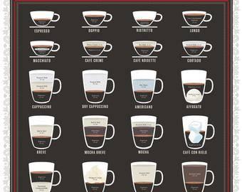 Кофе американо: что это такое, рецепты, калорийность, подача, цены