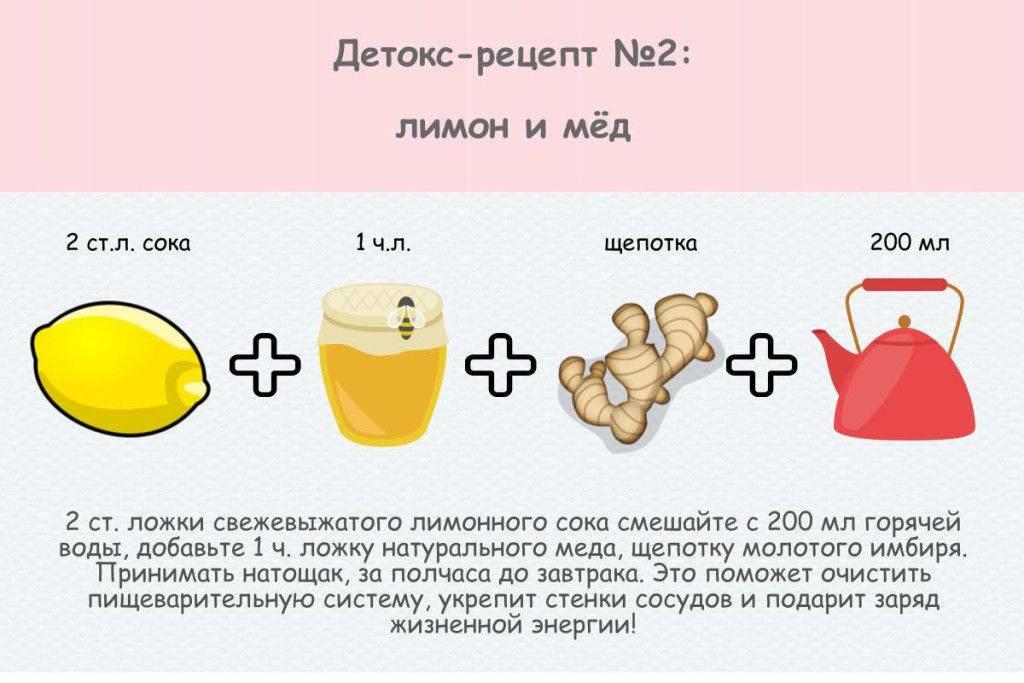 Детокс-смузи: 12 полезных рецептов