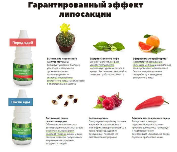 Какими продуктами вывести воду из организма - правильно, безопасно