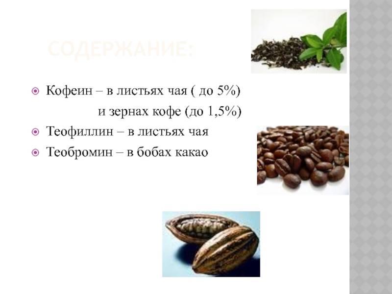 Сколько содержится кофеина в различных напитках?