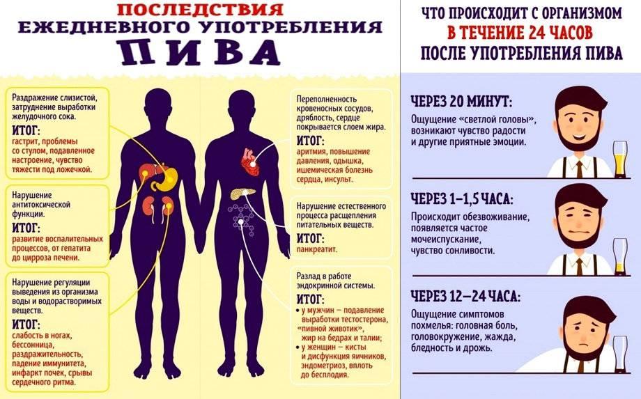 Синдром отмены кофе: ☕ симптомы, сколько длится