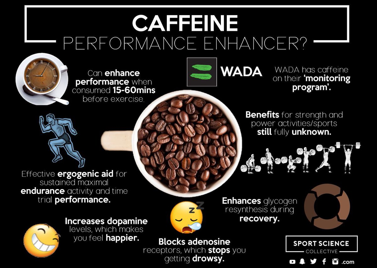 Кофеин для похудения: бодрый путь к стройности