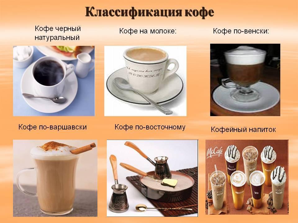 Кофе в домашних условиях: восемь способов приготовления | просто есть