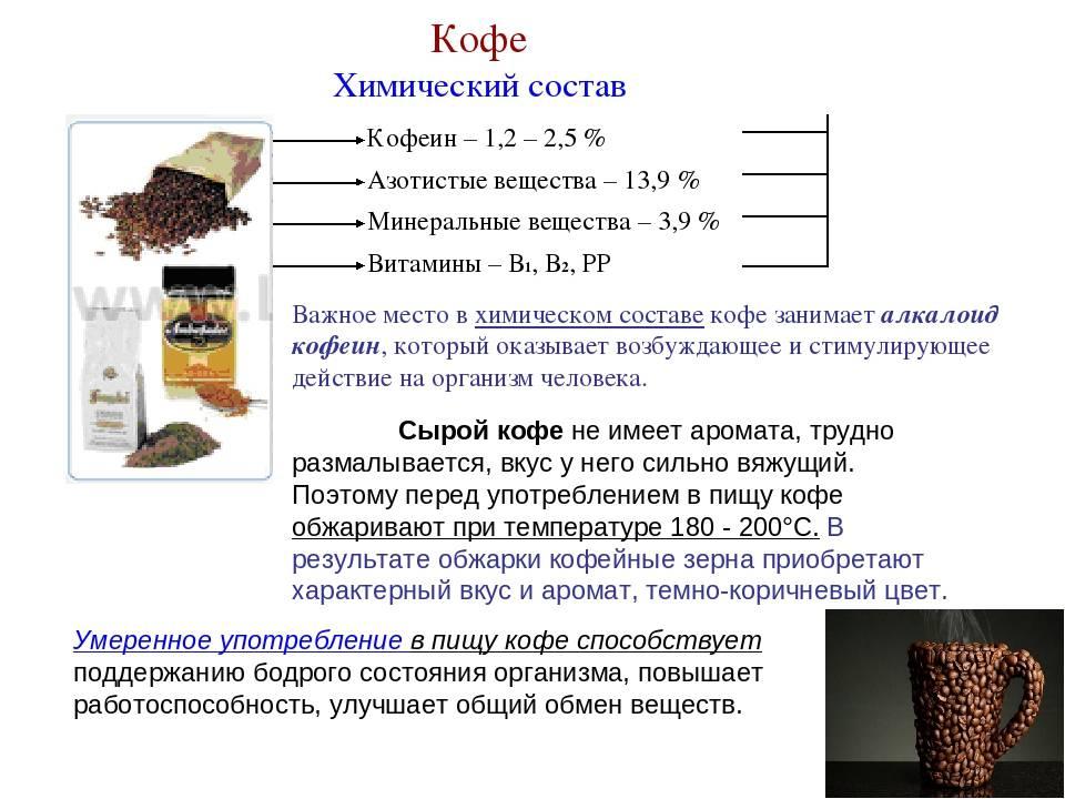 Растворимый кофе - польза и вред для здоровья