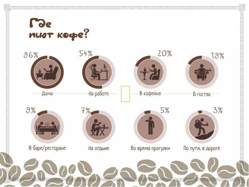 Лучший растворимый кофе - рейтинг топ-20 производителей кофе