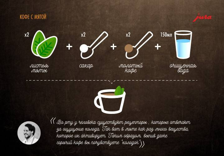 Рецепты кофе со льдом – классические и для торжества