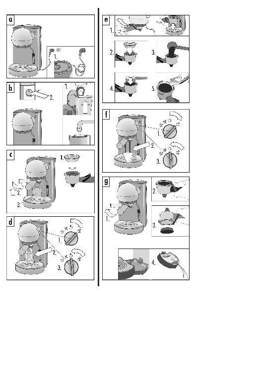 Кофеварки bosch: особенности, виды, характеристики и отзывы