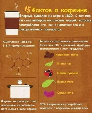 Совместимость кофе с лекарствами, бад, витаминами и минералами