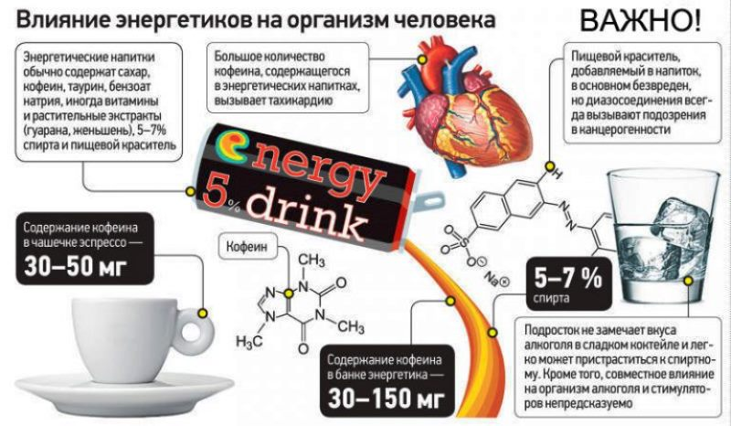 Можно ли пить кофе после отравления, что вызывает в организме. сколько времени следует воздерживаться от напитка