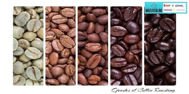 Степень обжарки кофе и ее влияние на вкус и крепость | coffee break