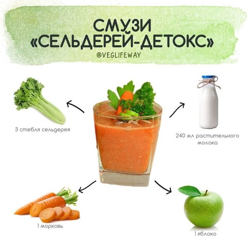 Смузи из яблок - 9 быстрых и полезных рецептов для блендера