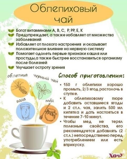 Как заварить имбирь и лимон от простуды (рецепт напитка)