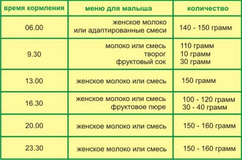 Можно ли пить кофе детям и подросткам: польза и вред отравление.ру можно ли пить кофе детям и подросткам: польза и вред