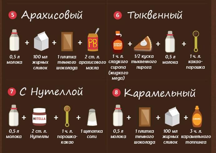 Вред и польза кофе с молоком (сливками), для здоровья, при похудении