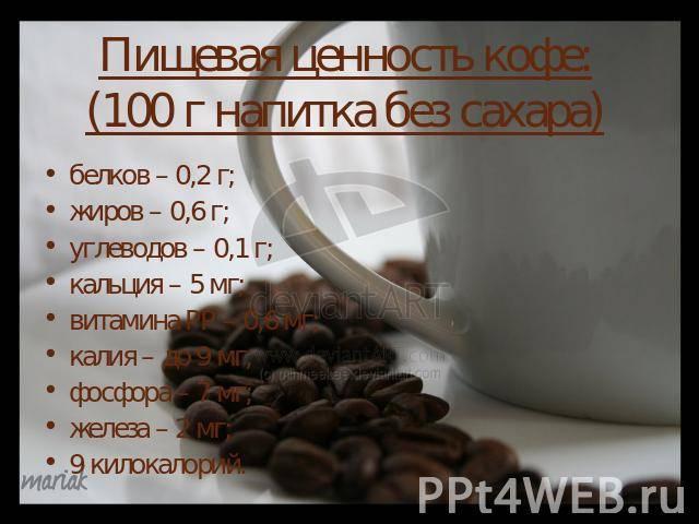 Калорийность кофе ⋆ kofeinfo – информационный сайт о кофе