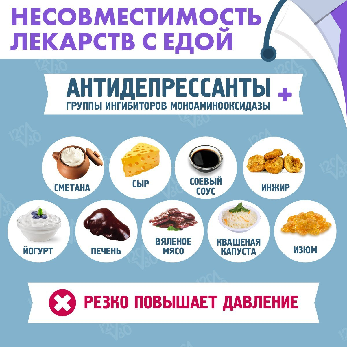 Совместимость витамина е с другими нутриентами