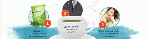 Можно ли пить кофе при похудении