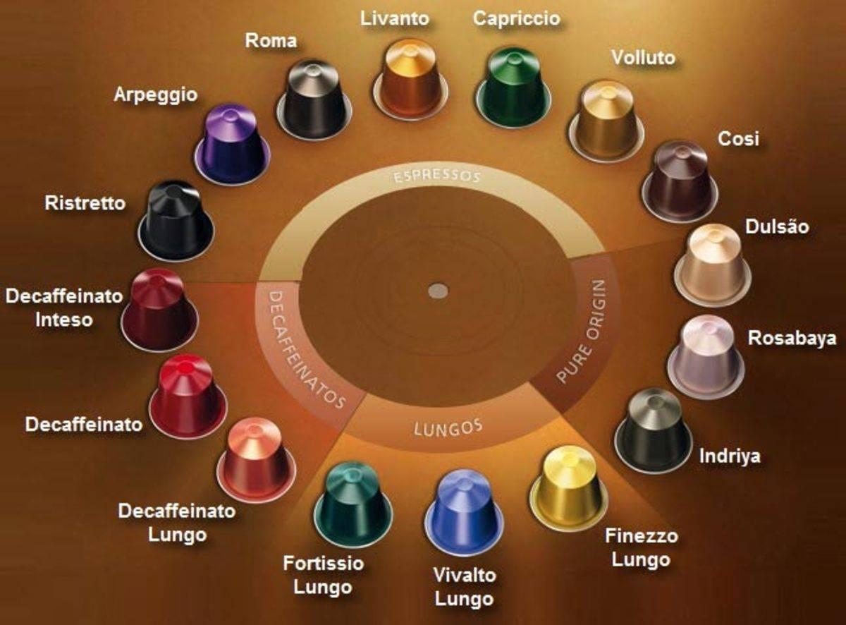8 лучших видов капсул для кофемашины nespresso: что волнует, какие выбрать, цена, сравнение с аналогами