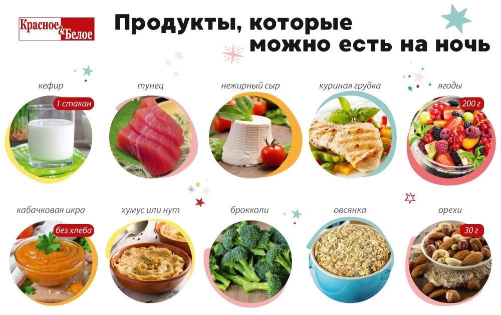 С чем можно пить чай при похудении: можно ли употреблять напиток во время снижения веса, разгрузки и диеты на напитке