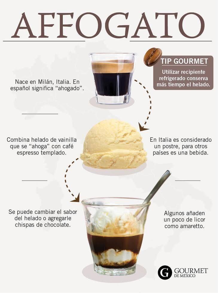 Кофе аффогато: что это такое и лучшие рецепты