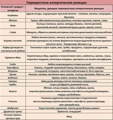 Аллергия на кофе: симптомы у взрослых, как она проявляется
