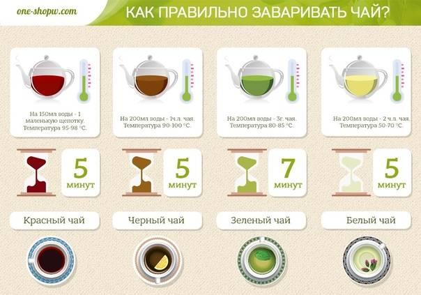 Как правильно заваривать пуэр без последствий для здоровья