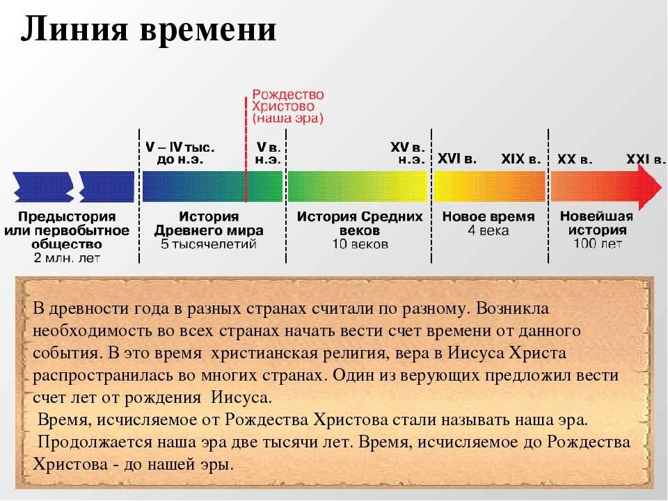 Десять кофеен третьей волны, ради которых стоит проехаться по украине - новости киева на бж