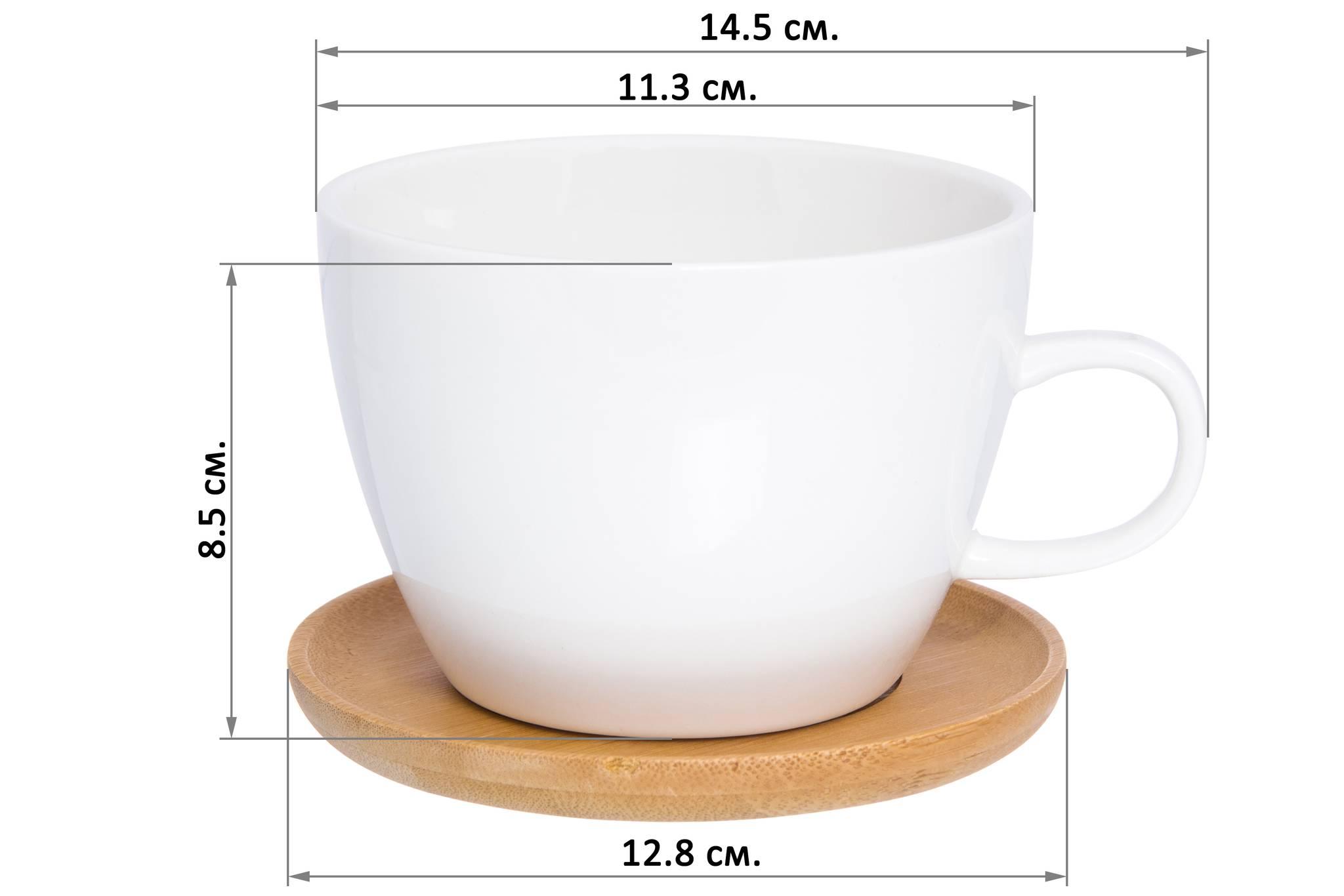 Лучшие кружки для капучино: пьем кофе стильно