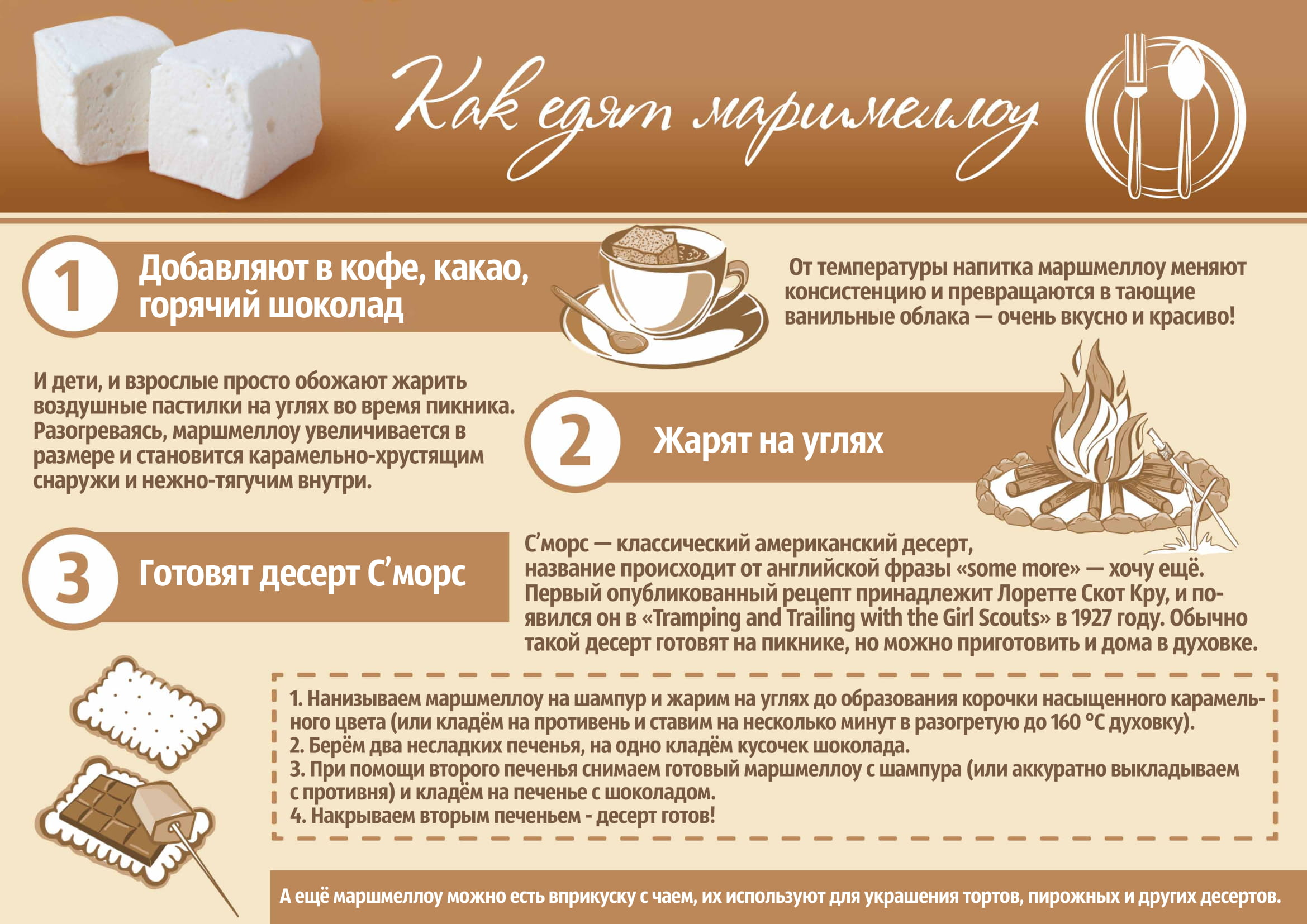 Какао с зефирками: рецепты с фото, как приготовить в духовке