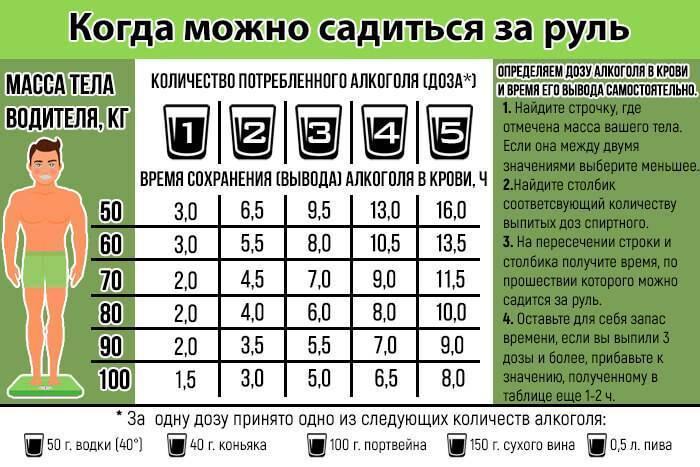 Какой квас не содержит алкоголя и какой квас нельзя пить за рулем автомобиля