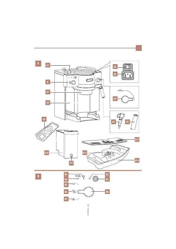 Обзор лучших кофемашин de'longhi для дома и офиса