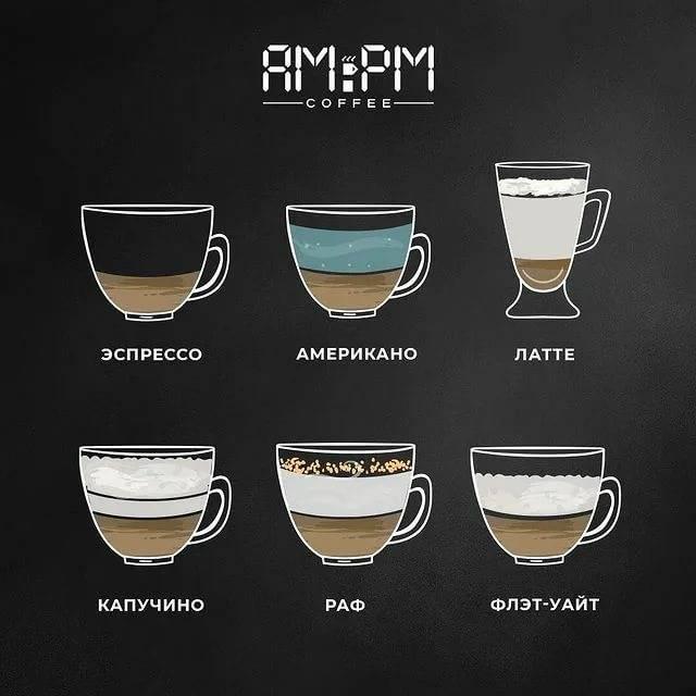 Кофе флэт уайт: понятие и рецепт приготовления напитка дома