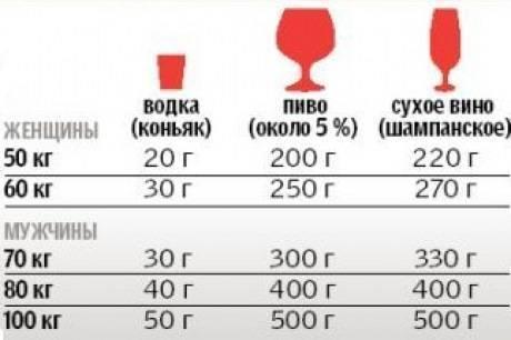 Сколько промилле в квасе в 2020 году - процентов алкоголя, показывает, домашнем, кефире, дает
